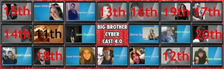 Big Brother Cyber Cast 4.0